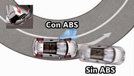 ABS, frenada de emergencia